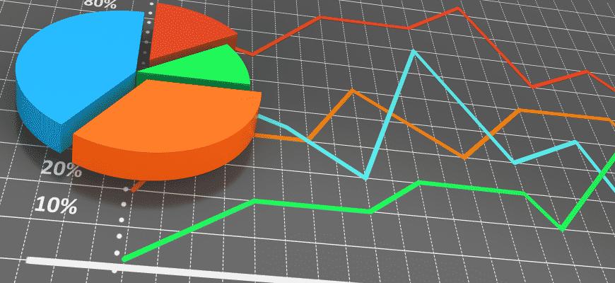 metodiki veroyatnosti bankrotstva 0