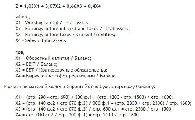 Методы оценки банкротства