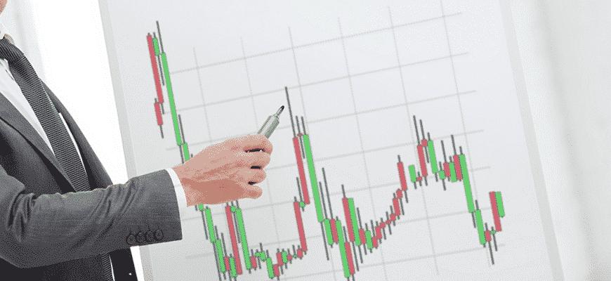 metody preduprezhdeniya bankrotstva ekonomicheskogo subekta 0