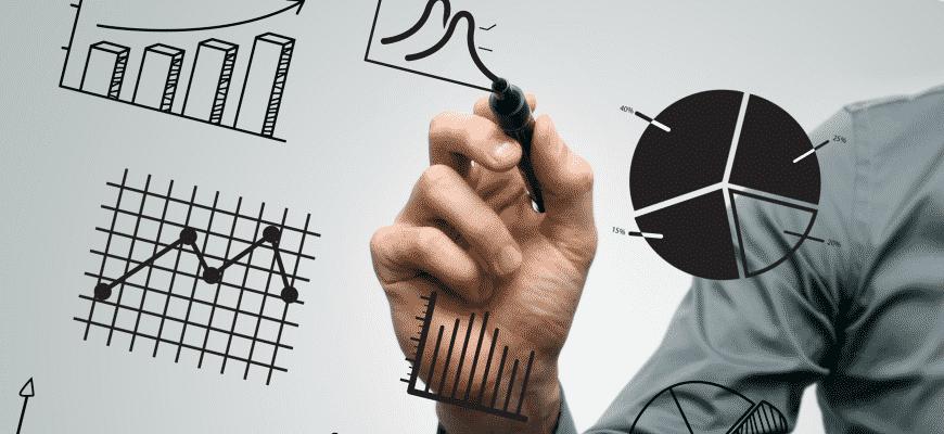 metody prognozirovaniya riska bankrotstva organizaczii 0