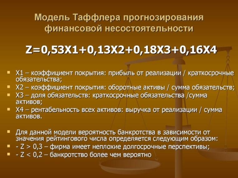 metody veroyatnosti bankrotstva img 02