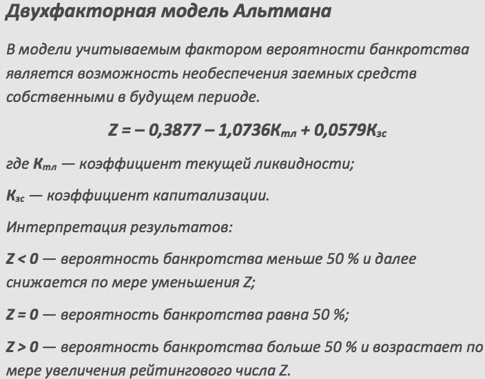modeli oczenki veroyatnosti bankrotstva img 01