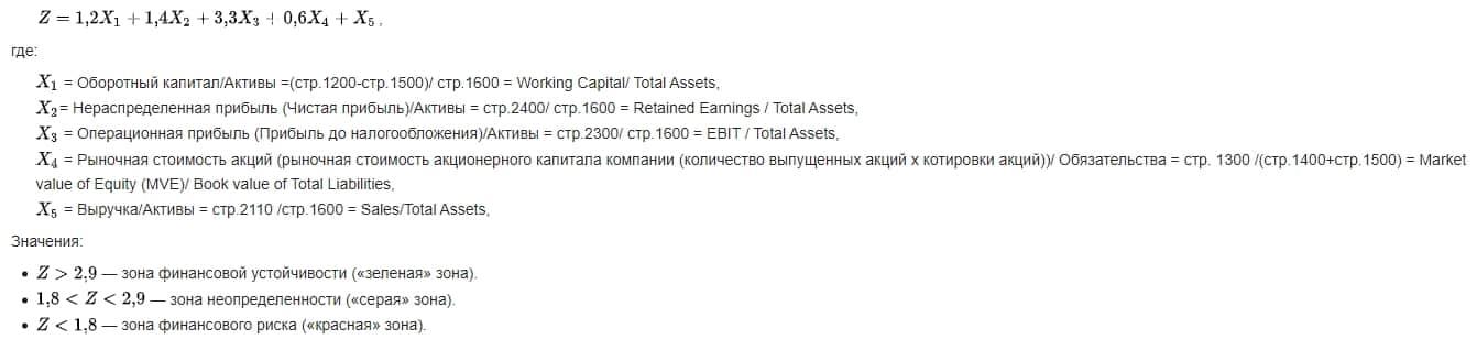 Модели риска банкротсва